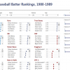 batter_dashboard_20141206