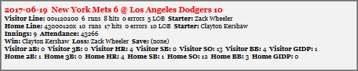 Kershaw_4HR_game